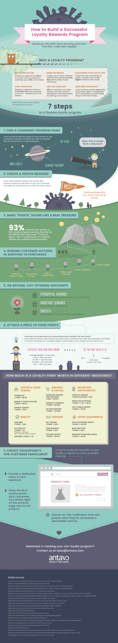 loyalty-rewards-program-infographic