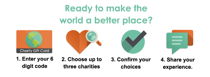 charity_gift_card_infographic